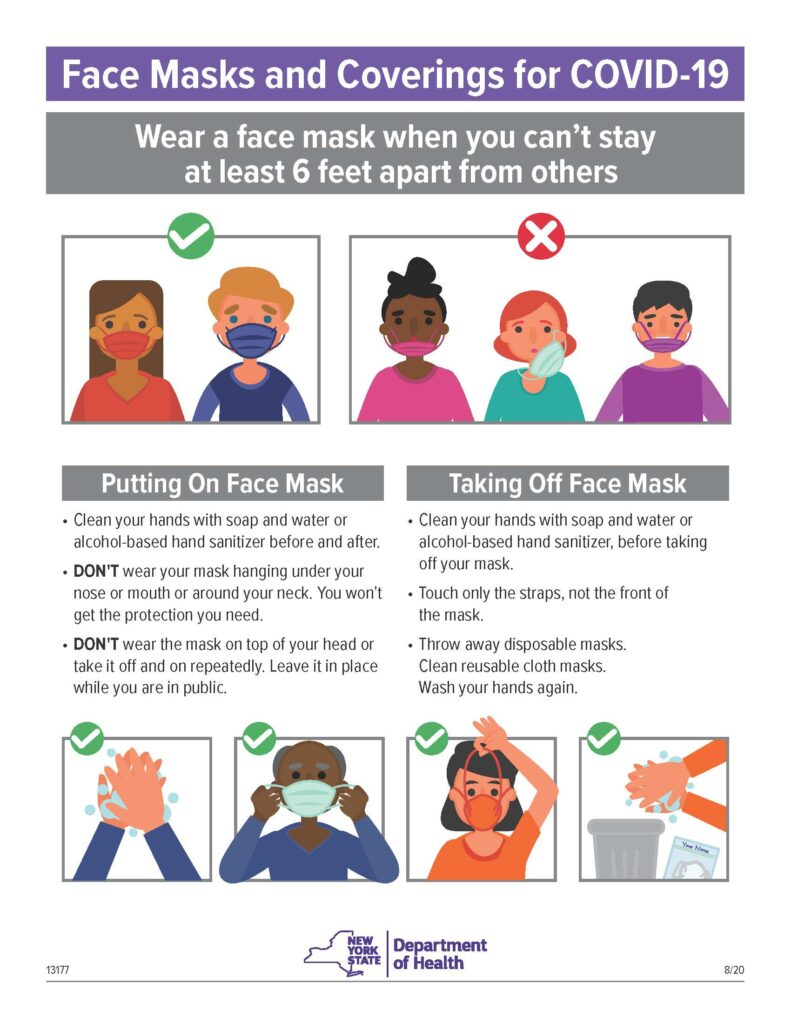 covid mask poster cdc